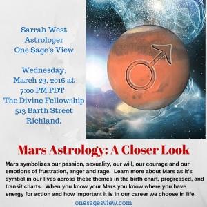 Mars Astrology- A Closer Look