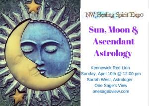 Sun, Moon & Ascendant FINAL